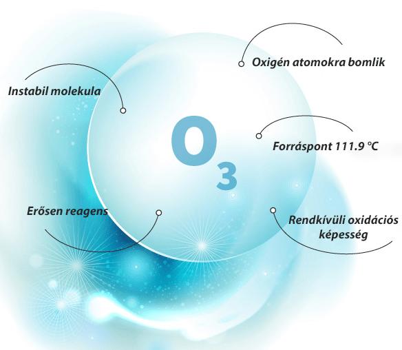 Ózon molekula tulajdonságai